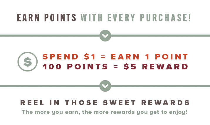 Earn Points with Every Purchase - Spend $1 = Earn one point; 100 points = $5 Reward - Reel in those sweet rewards. The more you earn, the more you get to enjoy!